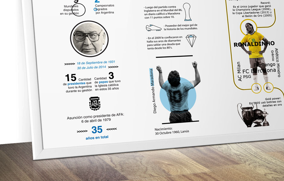 Grondona Maradona Ronaldinho football infographics infgrafiche calcio soccer decal picadito fabio milesi design data visualization